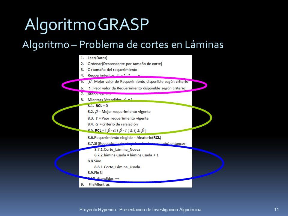Algoritmo GRASP Algoritmo – Problema de cortes en Láminas