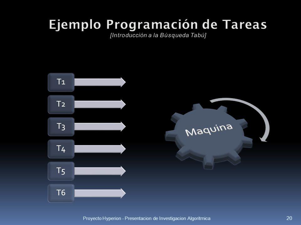 Ejemplo Programación de Tareas