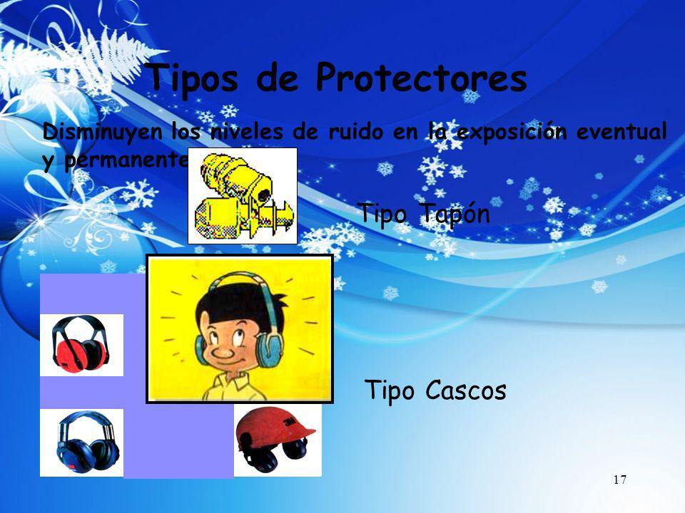 Tipos de Protectores Tipo Tapón Tipo Cascos