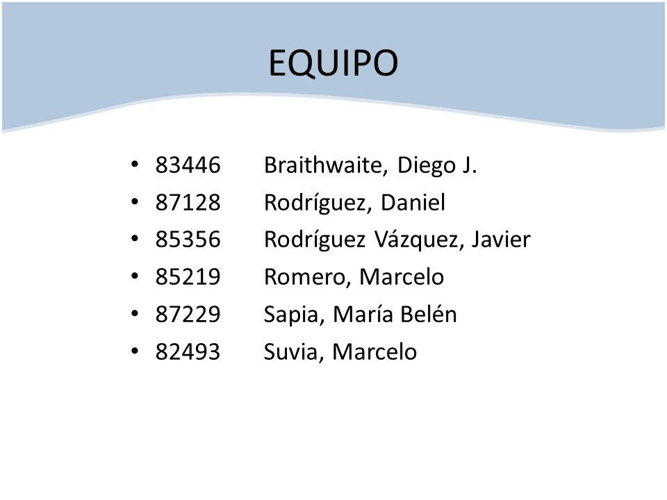 EQUIPO 83446 Braithwaite, Diego J. 87128 Rodríguez, Daniel