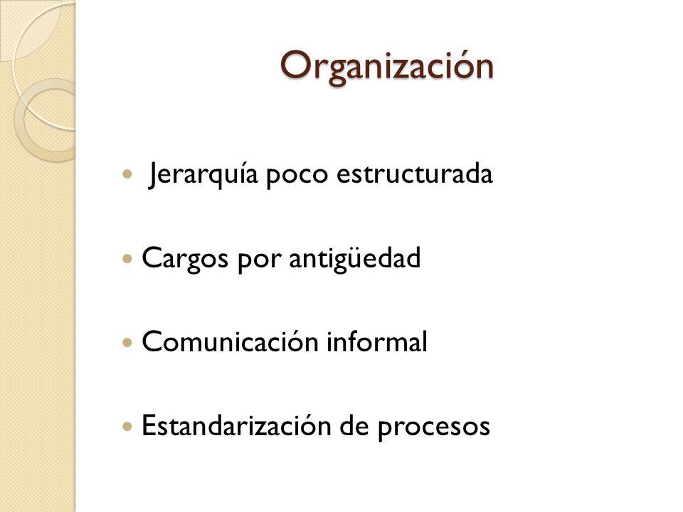 Organización Jerarquía poco estructurada Cargos por antigüedad