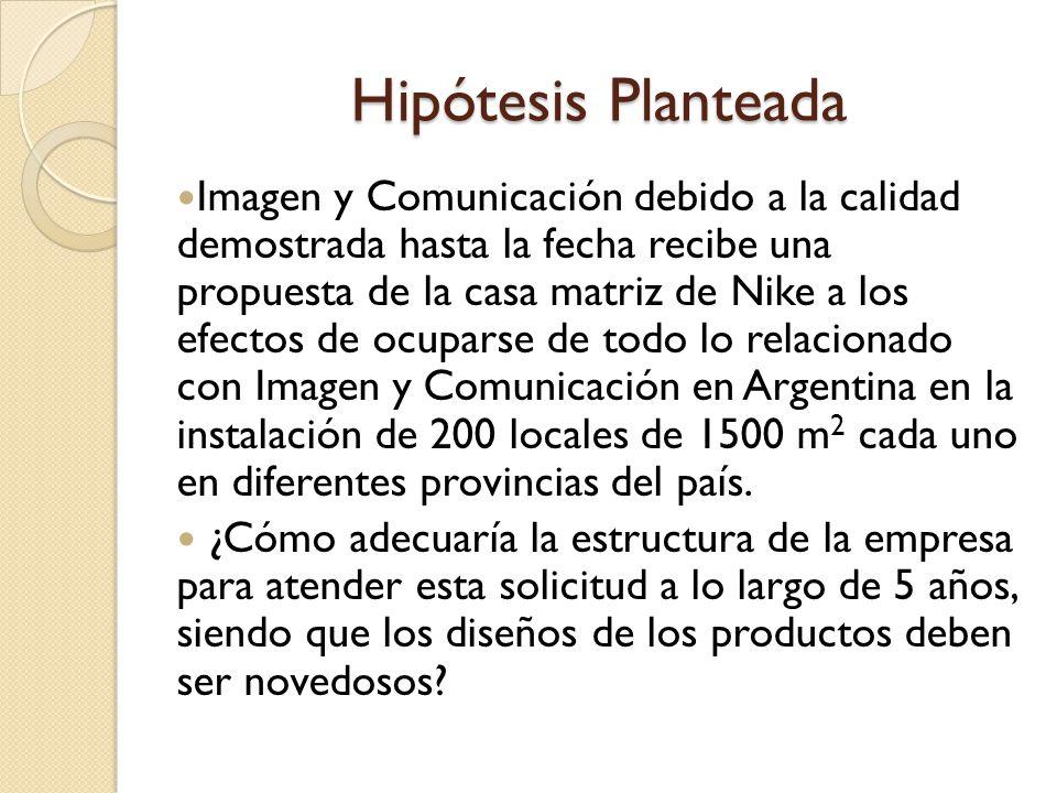 Hipótesis Planteada