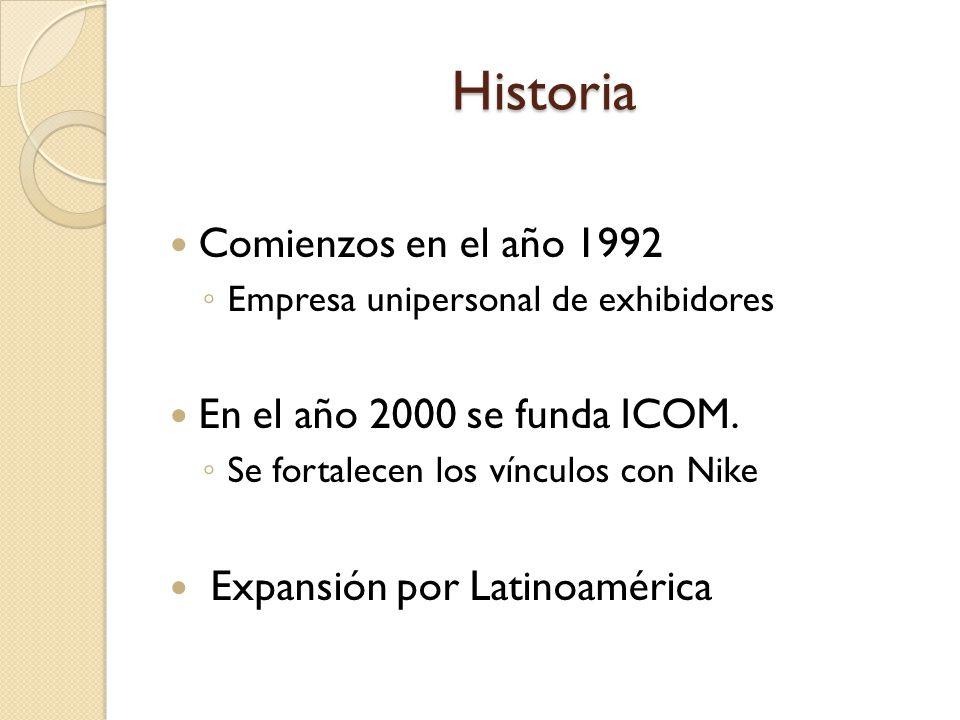 Historia Comienzos en el año 1992 En el año 2000 se funda ICOM.