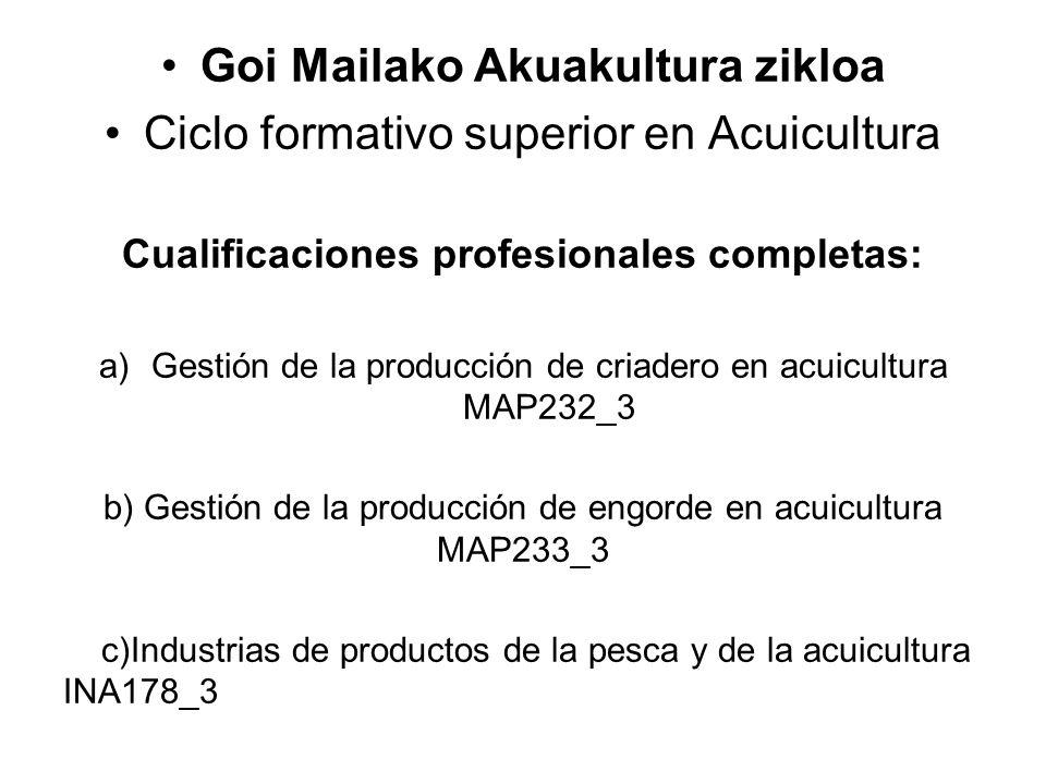 Goi Mailako Akuakultura zikloa