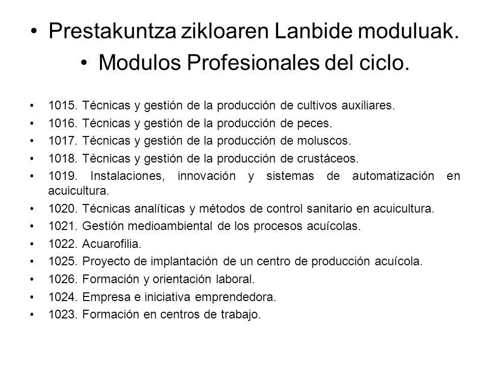 Prestakuntza zikloaren Lanbide moduluak.