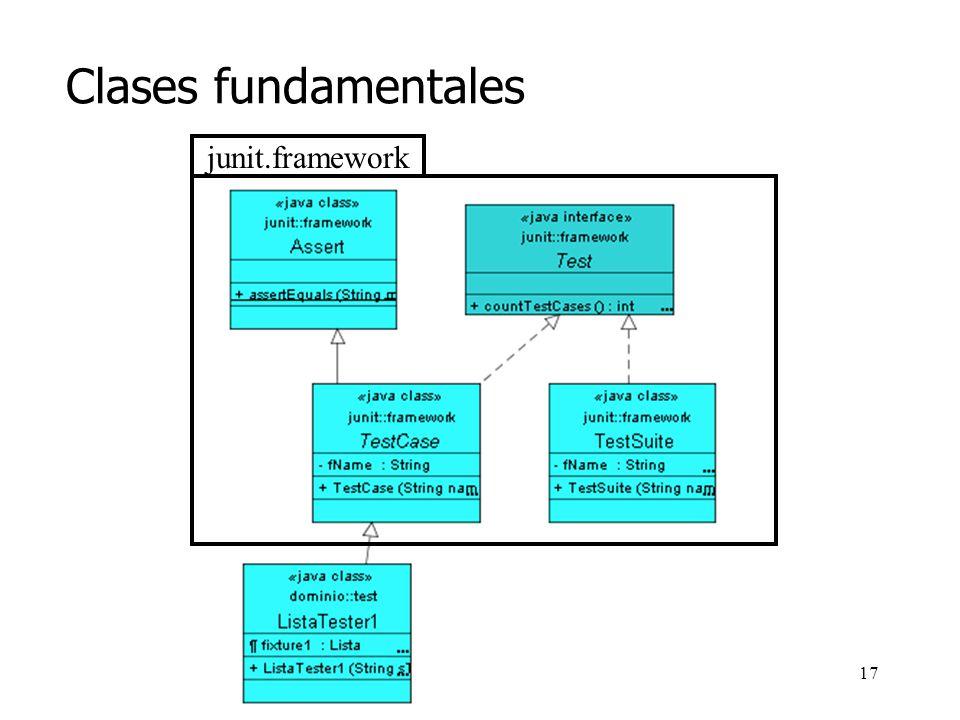 Clases fundamentales junit.framework