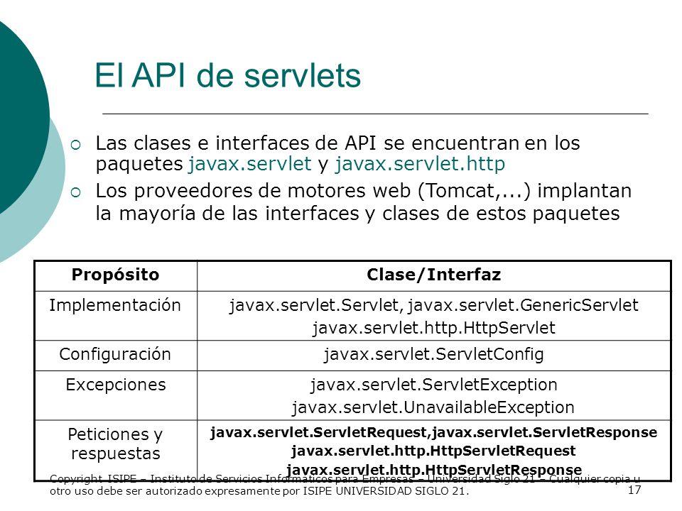 El API de servlets Las clases e interfaces de API se encuentran en los paquetes javax.servlet y javax.servlet.http.