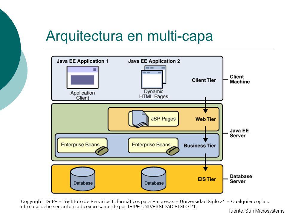 Arquitectura en multi-capa