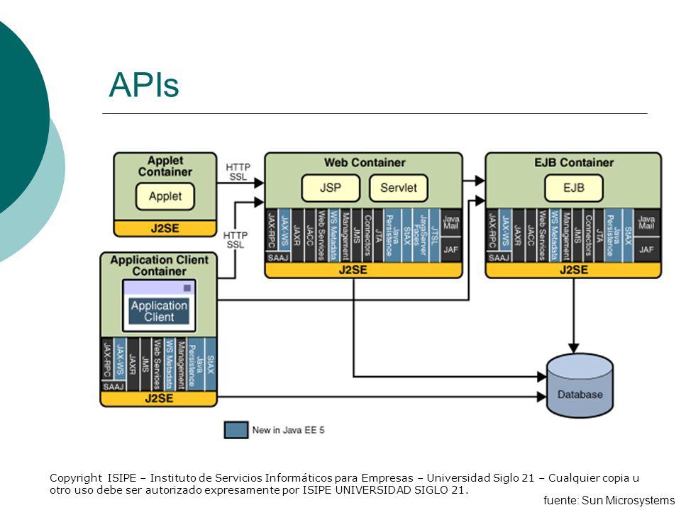 APIs fuente: Sun Microsystems