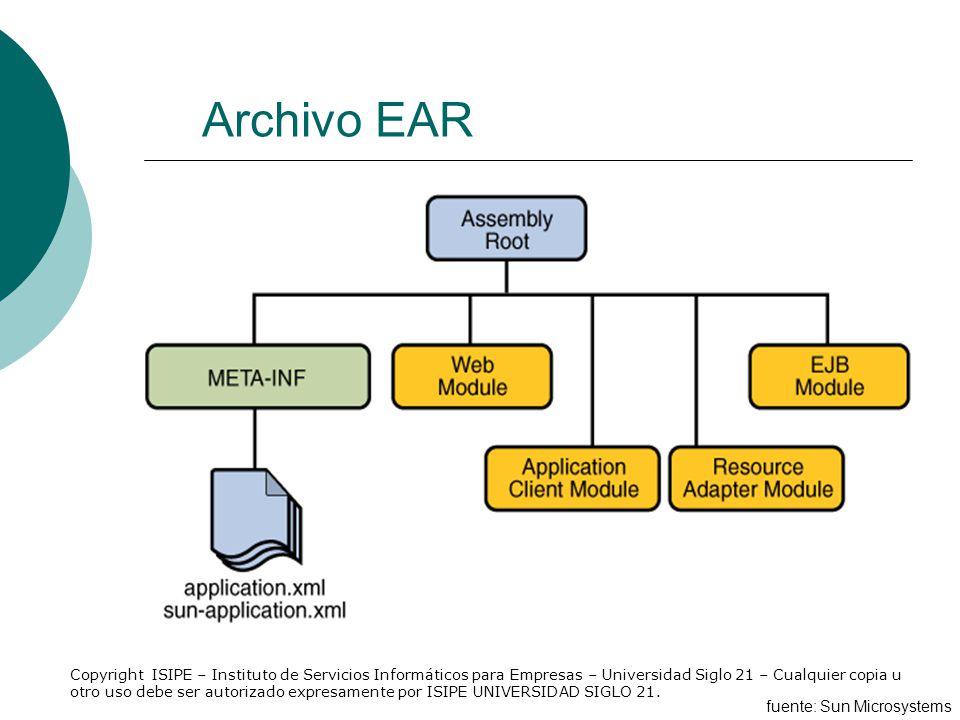 Archivo EAR fuente: Sun Microsystems