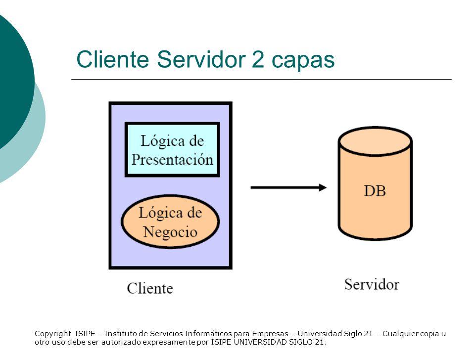 Cliente Servidor 2 capas