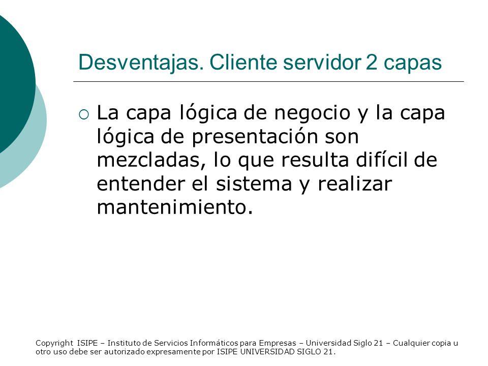 Desventajas. Cliente servidor 2 capas
