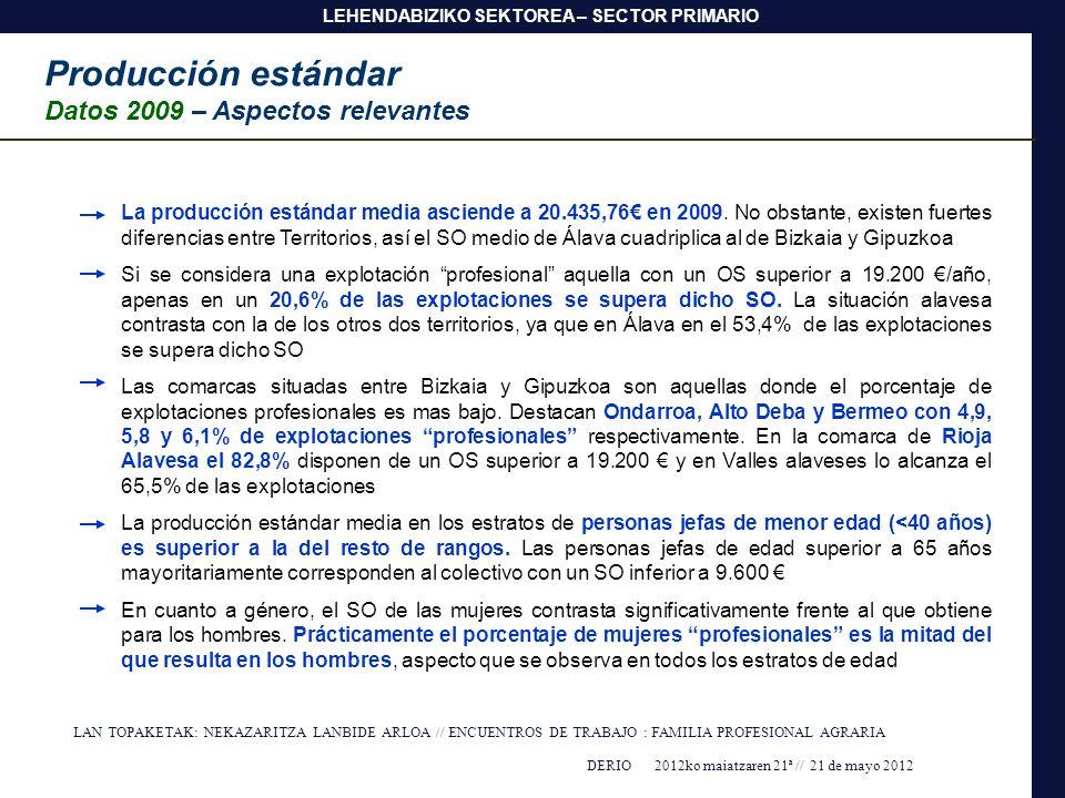 Producción estándar Datos 2009 – Aspectos relevantes