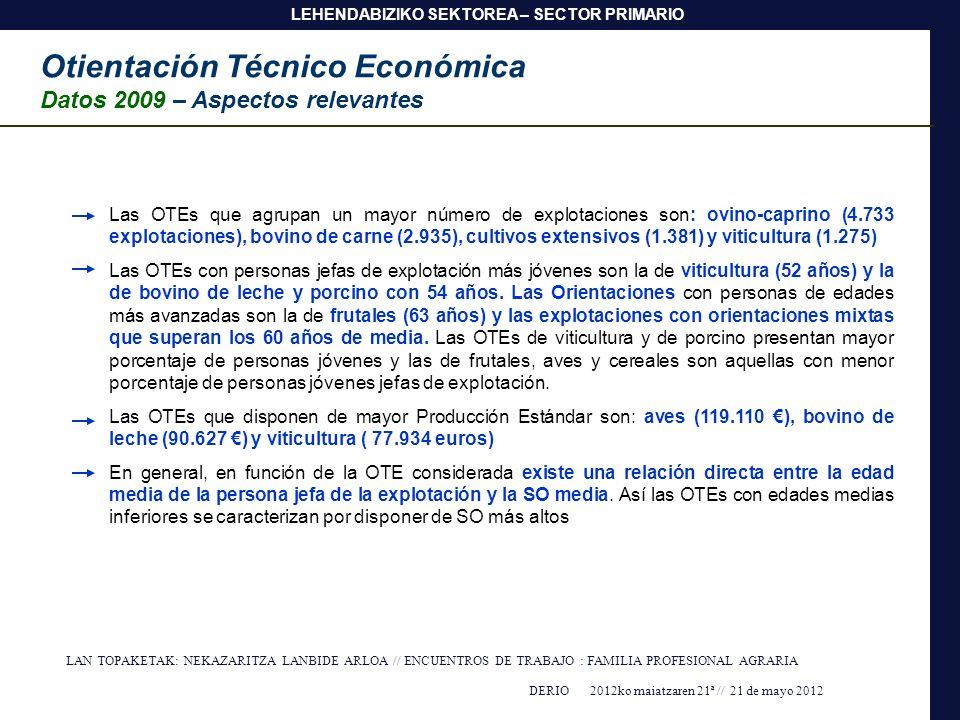 Otientación Técnico Económica Datos 2009 – Aspectos relevantes