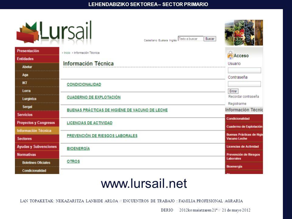 www.lursail.net LAN TOPAKETAK: NEKAZARITZA LANBIDE ARLOA // ENCUENTROS DE TRABAJO : FAMILIA PROFESIONAL AGRARIA.