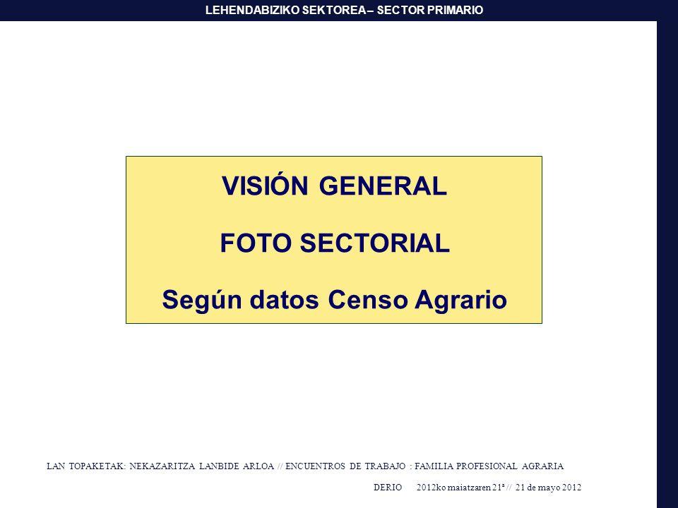 Según datos Censo Agrario