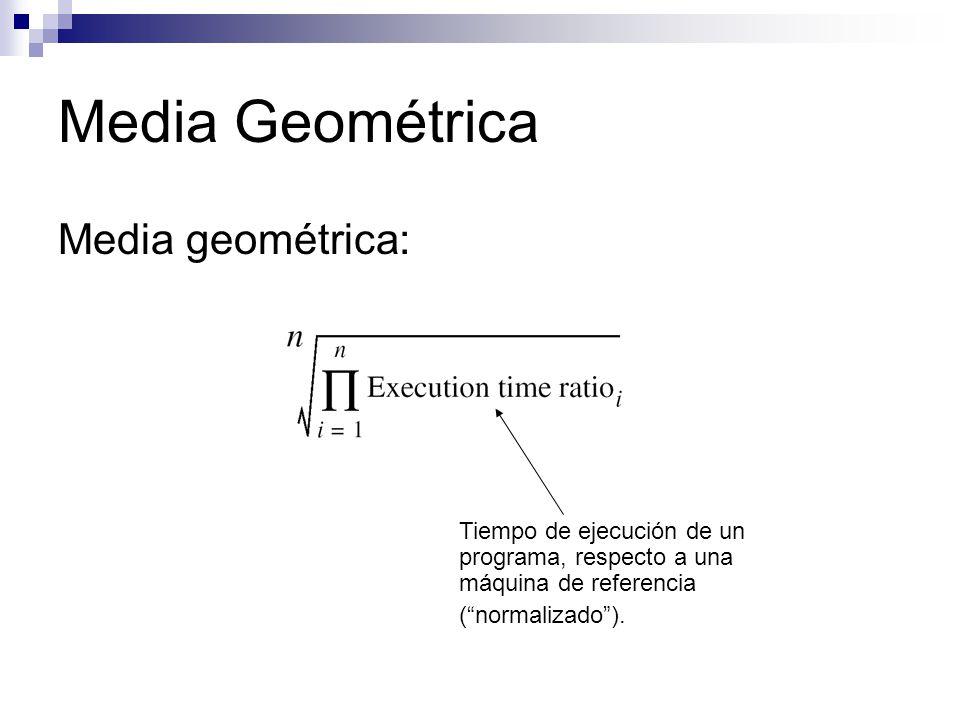 Media Geométrica Media geométrica:
