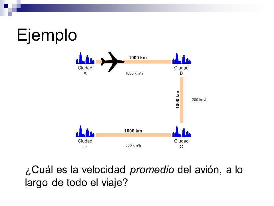 Ejemplo ¿Cuál es la velocidad promedio del avión, a lo largo de todo el viaje