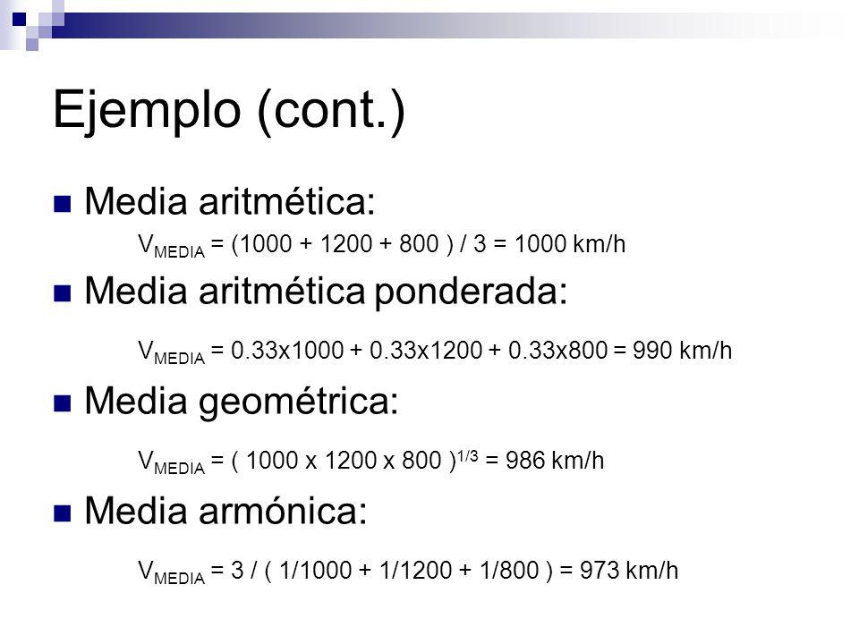 Ejemplo (cont.) Media aritmética: Media aritmética ponderada: