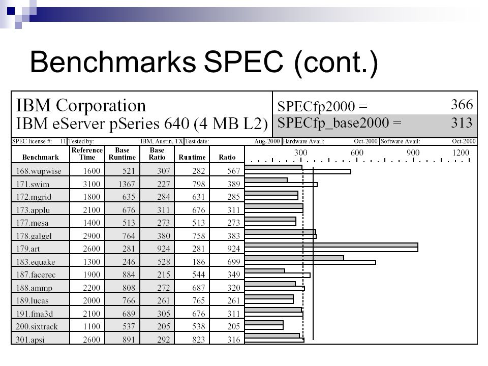 Benchmarks SPEC (cont.)