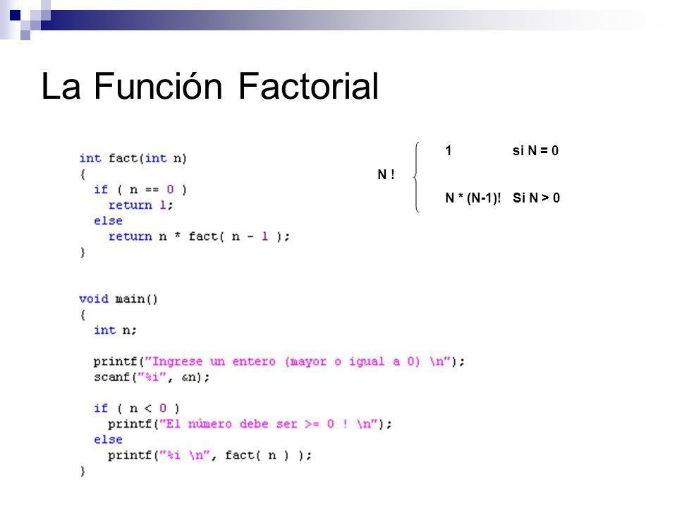 La Función Factorial 1 si N = 0 N ! N * (N-1)! Si N > 0