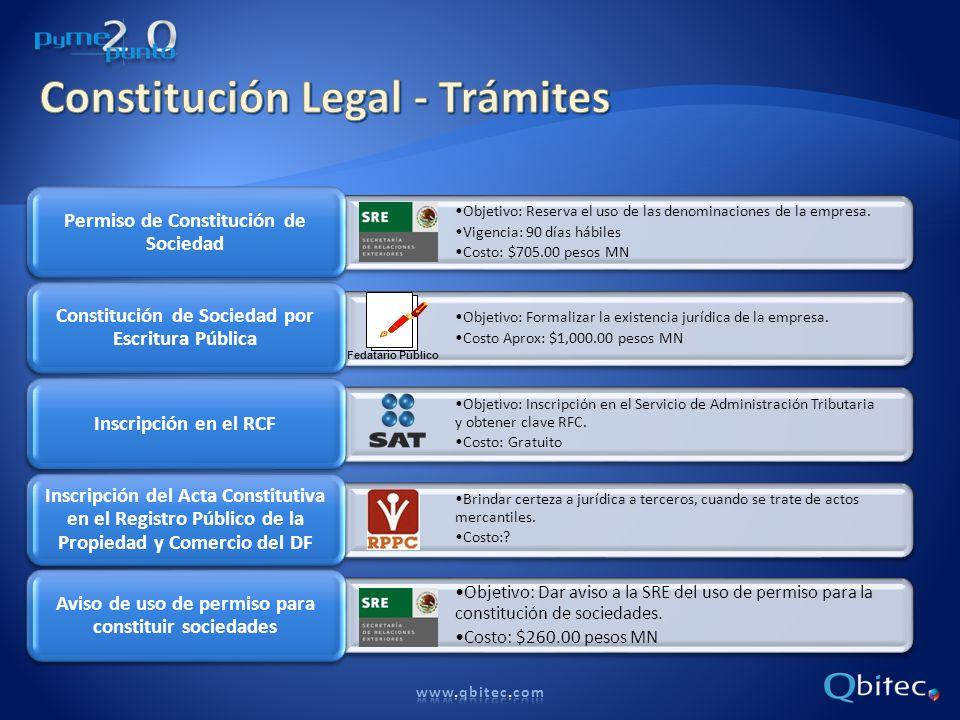 Constitución Legal - Trámites