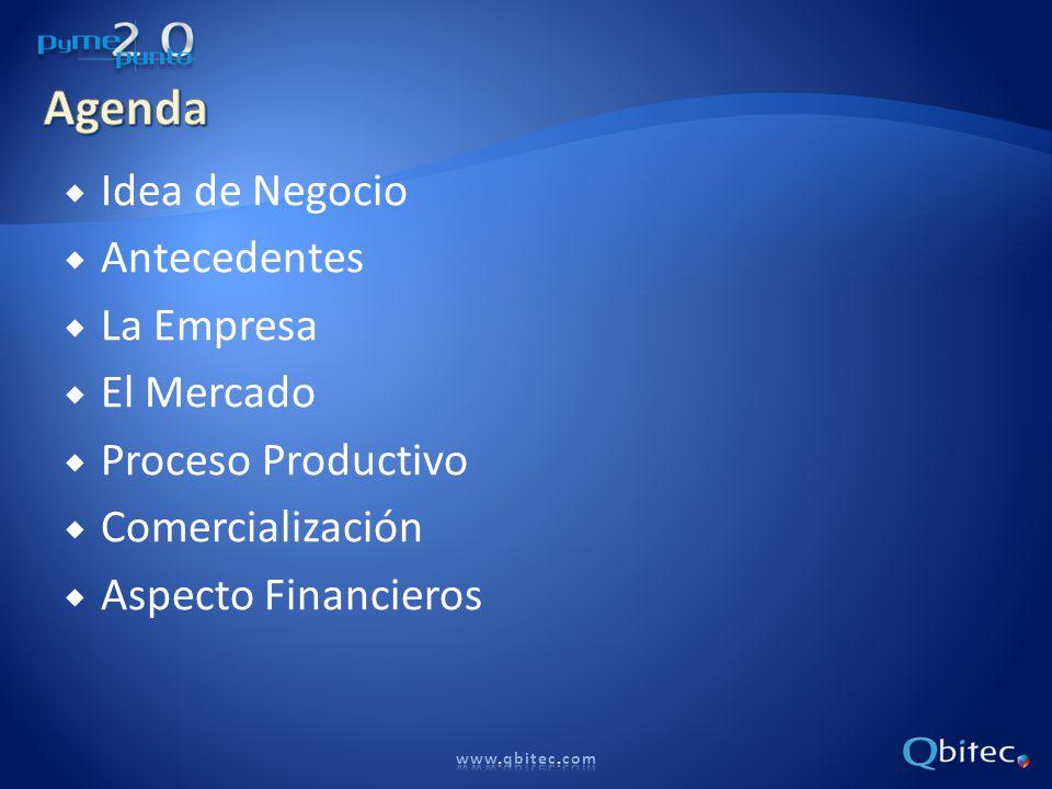 Agenda Idea de Negocio Antecedentes La Empresa El Mercado