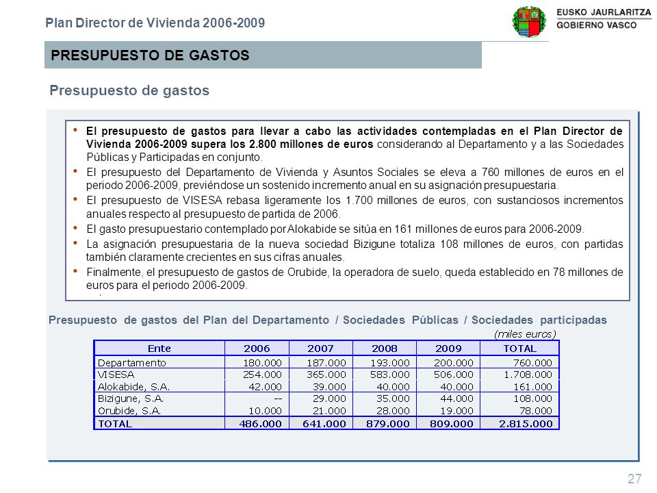PRESUPUESTO DE GASTOS Presupuesto de gastos