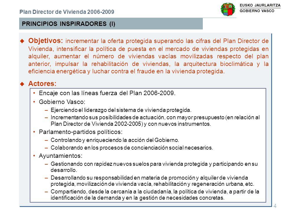 Plan Director de Vivienda 2006-2009