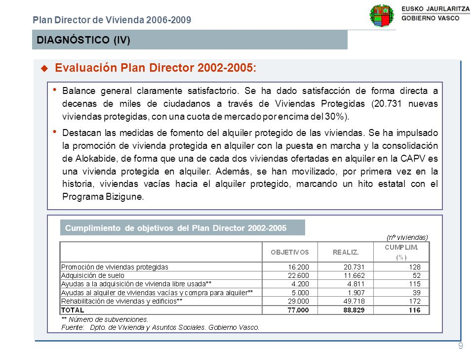 Evaluación Plan Director 2002-2005: