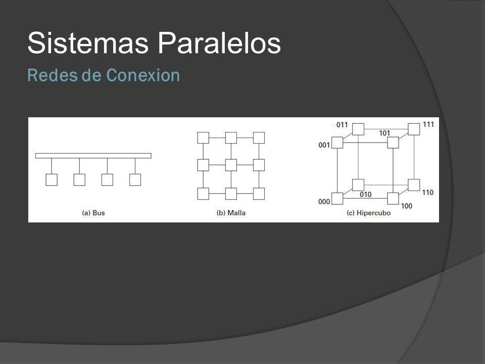 Sistemas Paralelos Redes de Conexion