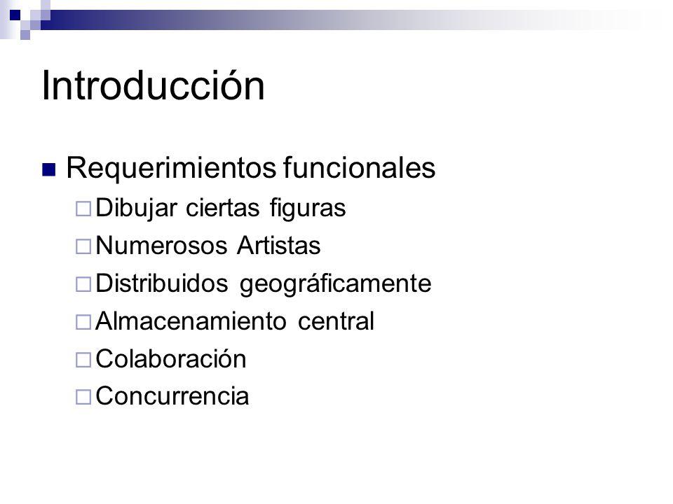 Introducción Requerimientos funcionales Dibujar ciertas figuras