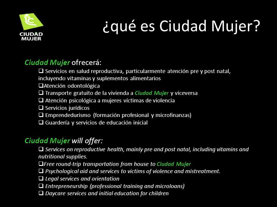 ¿qué es Ciudad Mujer Ciudad Mujer ofrecerá: Ciudad Mujer will offer: