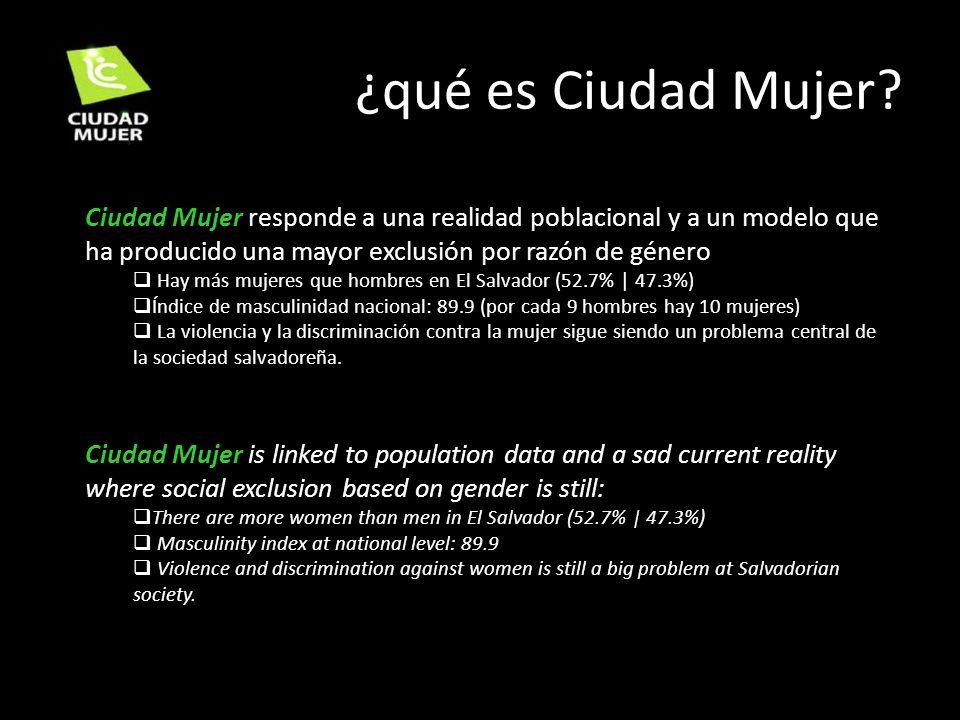 ¿qué es Ciudad Mujer Ciudad Mujer responde a una realidad poblacional y a un modelo que ha producido una mayor exclusión por razón de género.