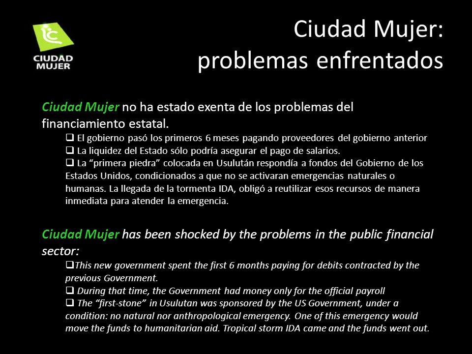 Ciudad Mujer: problemas enfrentados