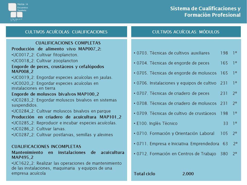 CUALIFICACIONES COMPLETAS
