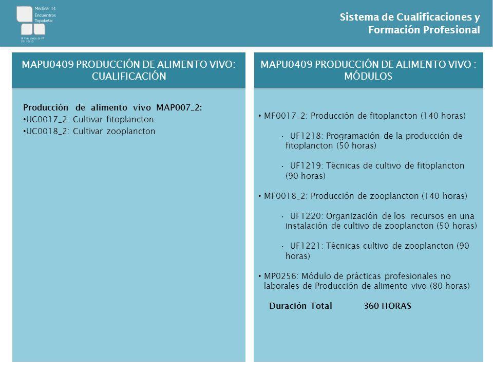MAPU0409 PRODUCCIÓN DE ALIMENTO VIVO: CUALIFICACIÓN