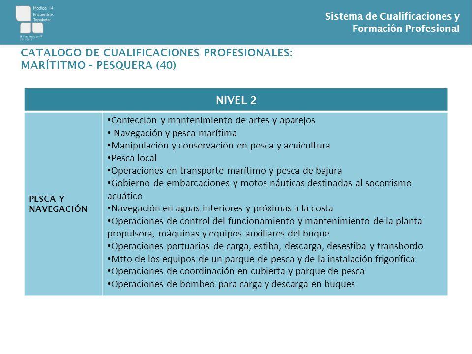 CATALOGO DE CUALIFICACIONES PROFESIONALES: MARÍTITMO – PESQUERA (40)