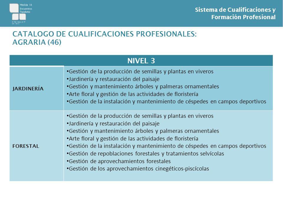 CATALOGO DE CUALIFICACIONES PROFESIONALES: AGRARIA (46) NIVEL 3