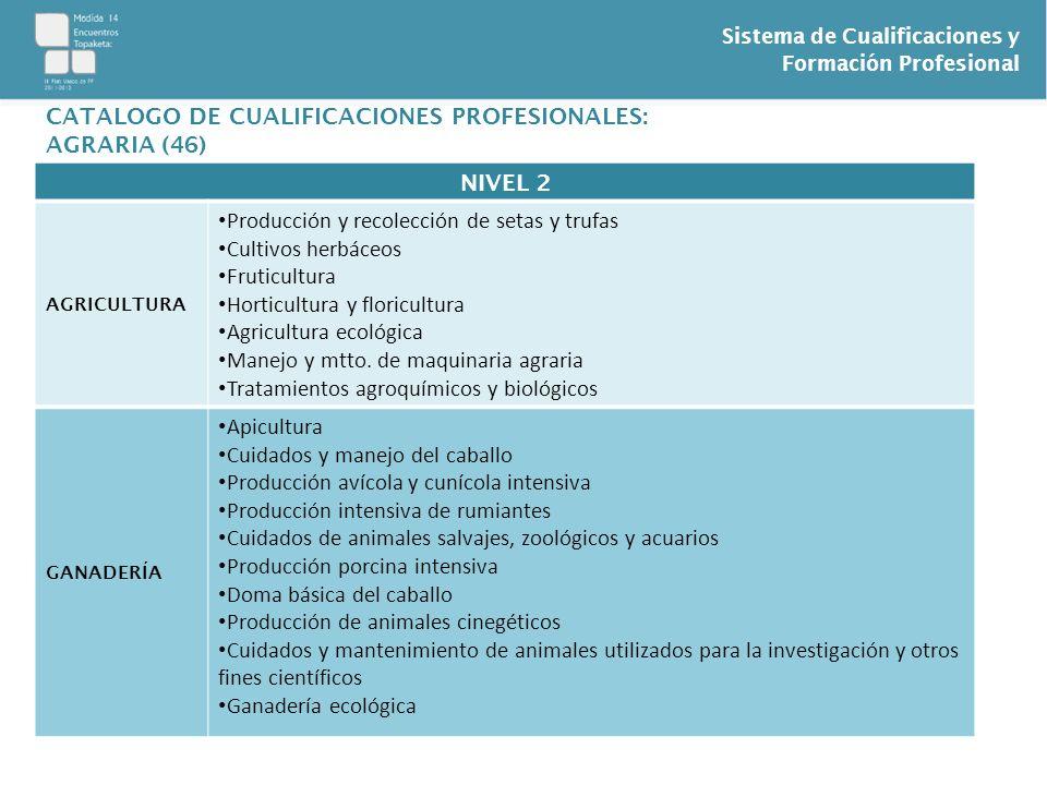 CATALOGO DE CUALIFICACIONES PROFESIONALES: AGRARIA (46) NIVEL 2