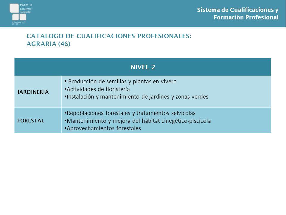 CATALOGO DE CUALIFICACIONES PROFESIONALES: AGRARIA (46)