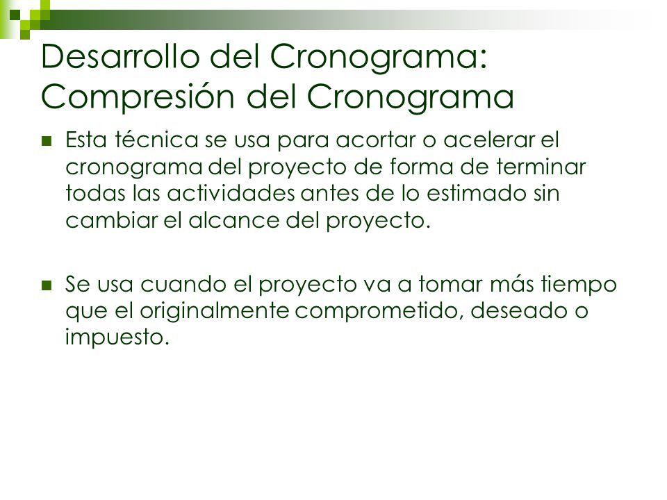 Desarrollo del Cronograma: Compresión del Cronograma