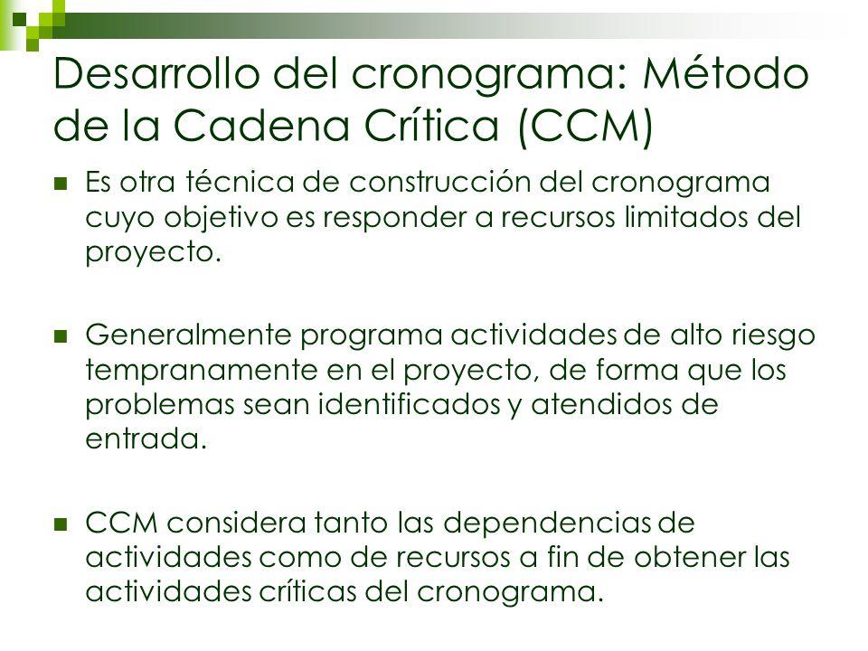 Desarrollo del cronograma: Método de la Cadena Crítica (CCM)