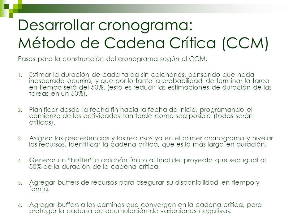 Desarrollar cronograma: Método de Cadena Crítica (CCM)