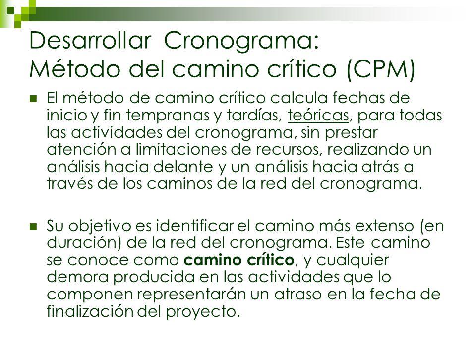Desarrollar Cronograma: Método del camino crítico (CPM)
