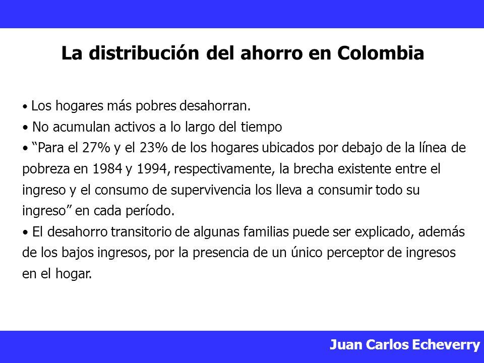 La distribución del ahorro en Colombia