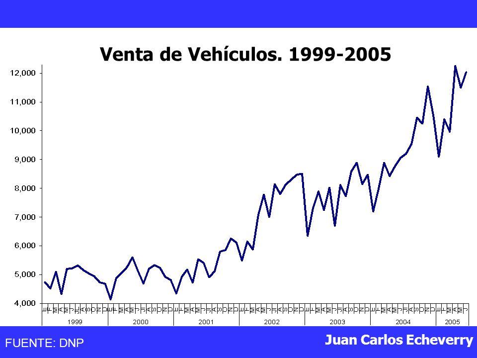 Venta de Vehículos. 1999-2005 FUENTE: DNP