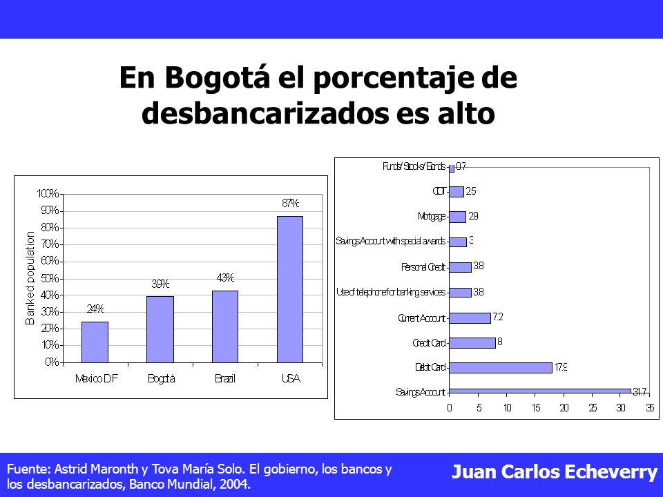 En Bogotá el porcentaje de desbancarizados es alto