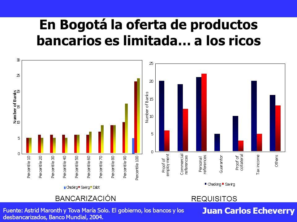 En Bogotá la oferta de productos bancarios es limitada… a los ricos