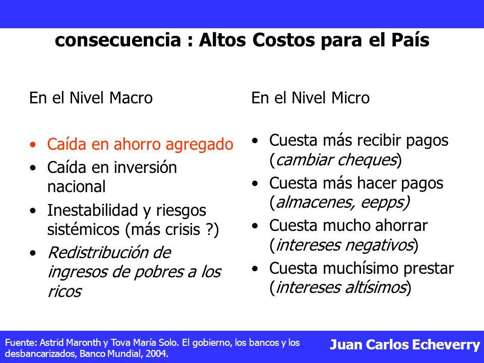 consecuencia : Altos Costos para el País